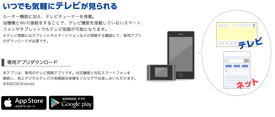 Yahoo!Wi-Fiテレビ