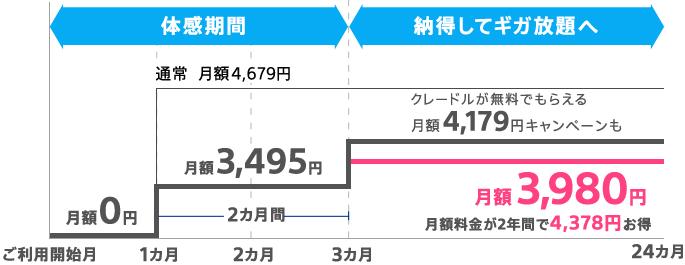 img_graph_1