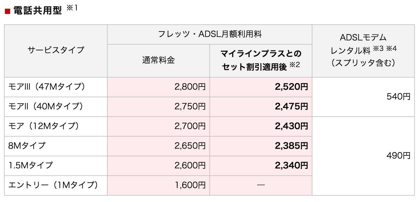 adsl_料金