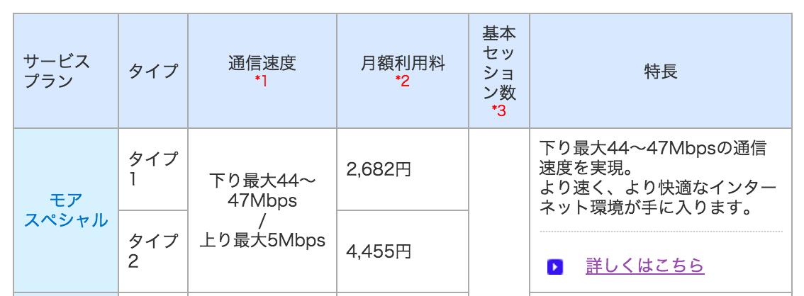adsl_速度