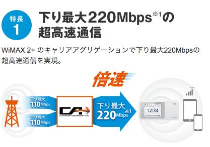 Speed Wi-Fi NEXT W02_キャリアアグリゲーション