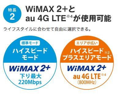 Speed Wi-Fi NEXT W02_WiMAX2+