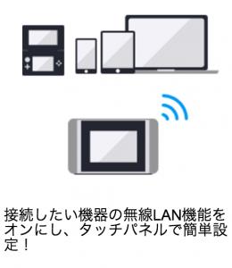 Yahoo!Wi-Fi_設定