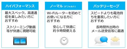 w04省電力