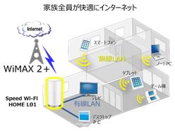 l01_40台の同時接続