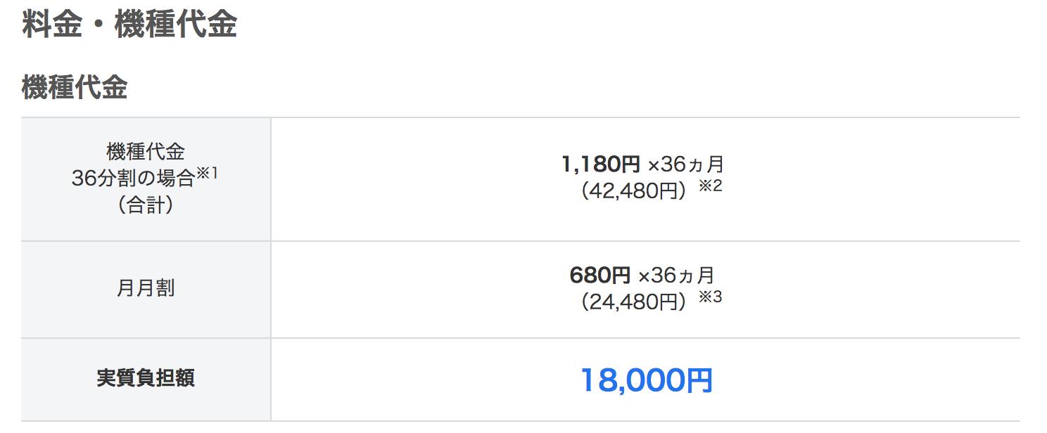 SoftBank_ポケットWiFi_端末料金