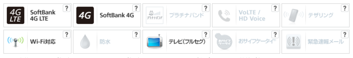 Pocket WiFi 501HW_機能