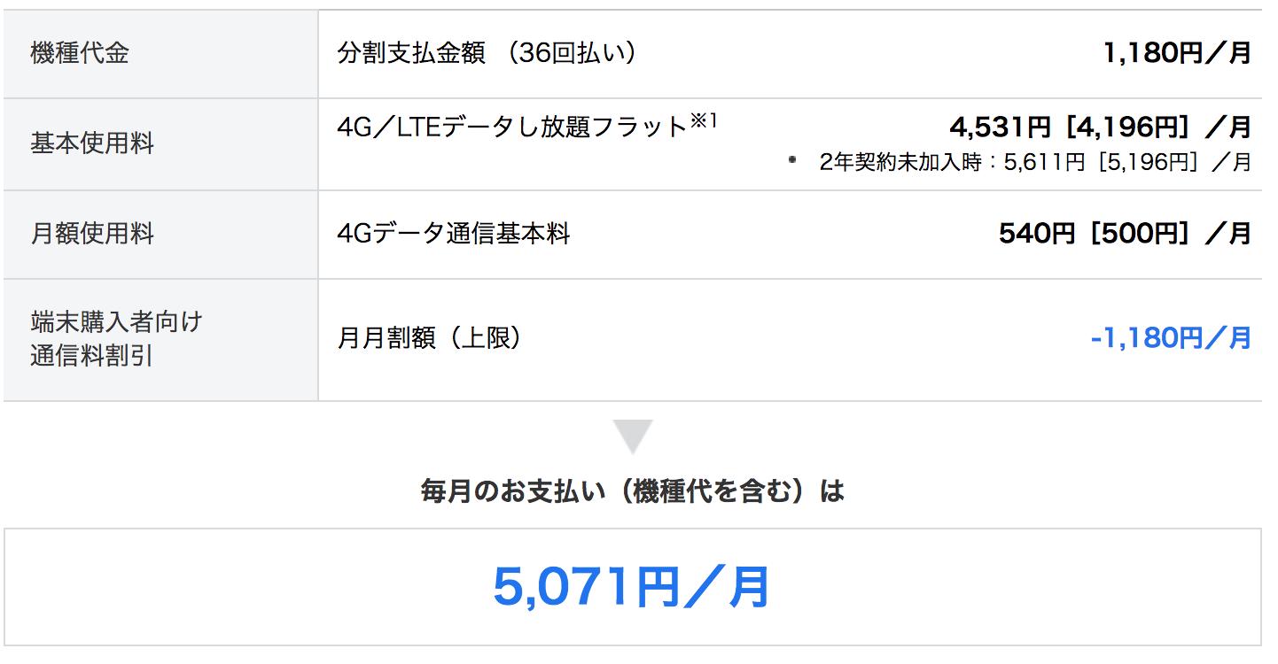 SoftBank_料金プラン