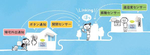 Wi-Fi STATION N-01J_IoT