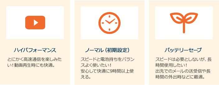 w05_通信モード