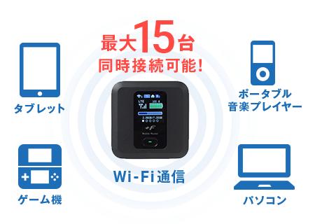 FS030W_同時接続最大15台可能